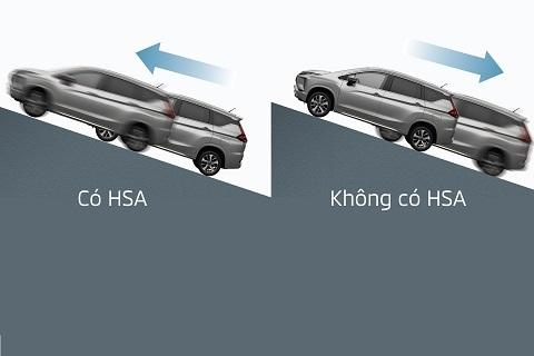 Hỗ trợ khởi hành ngang dốc (HSA)